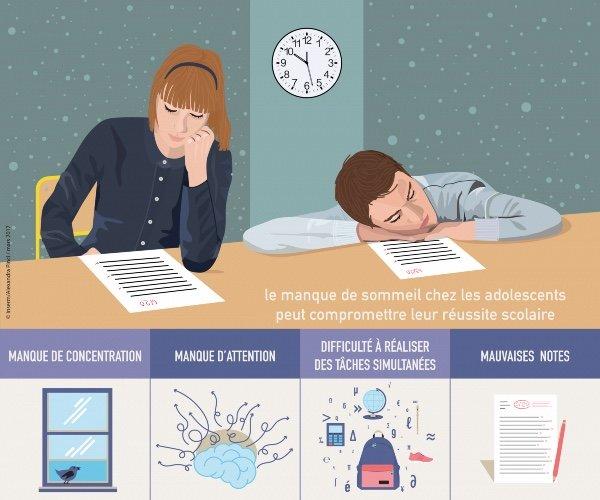 le sommeil au centre de votre equilibre